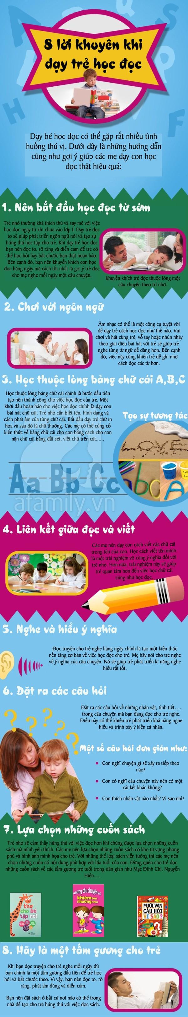 Gia sư giáo viên dạy kèm tại nhà Toán Tiếng Việt Rèn Chữ lớp 1